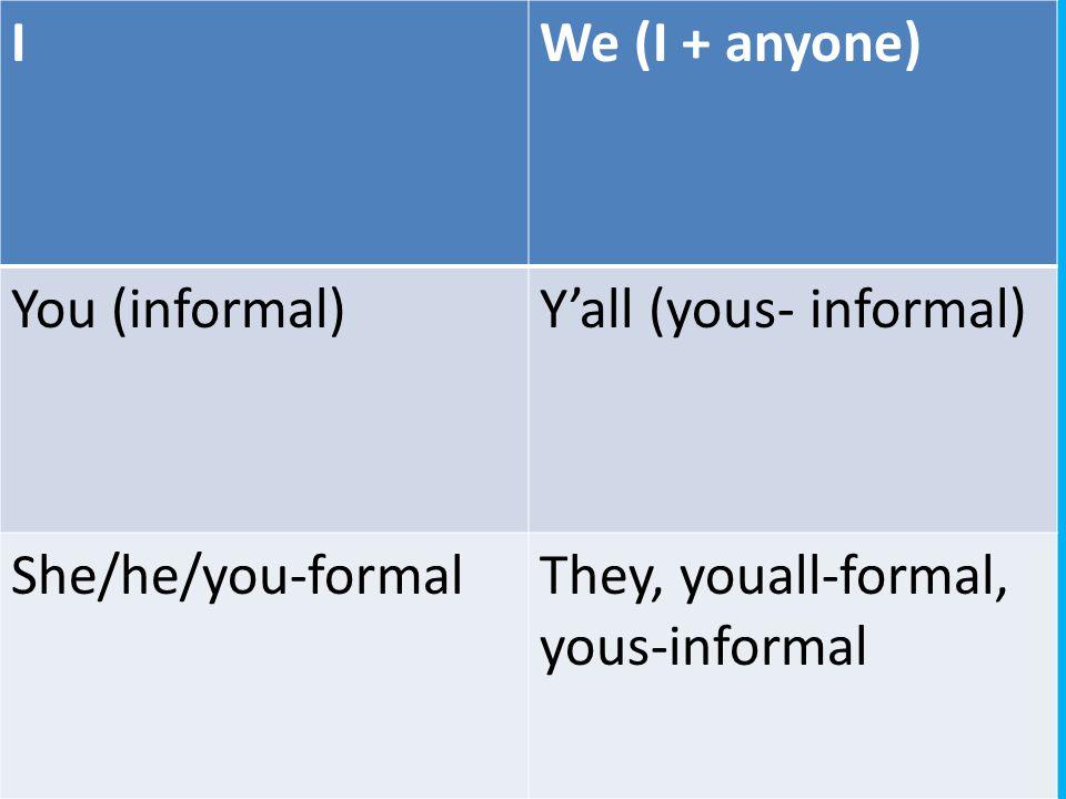 IWe (I + anyone) You (informal)Y'all (yous- informal) She/he/you-formalThey, youall-formal, yous-informal