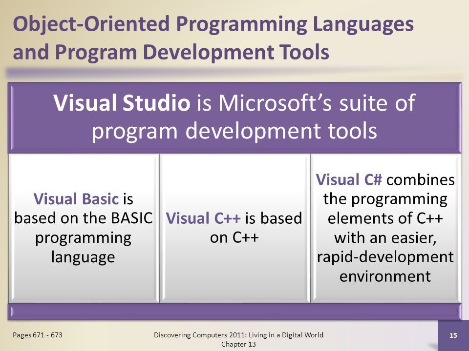 Object-Oriented Programming Languages and Program Development Tools Visual Studio is Microsoft's suite of program development tools Visual Basic is based on the BASIC programming language Visual C++ is based on C++ Visual C# combines the programming elements of C++ with an easier, rapid-development environment Discovering Computers 2011: Living in a Digital World Chapter 13 15 Pages 671 - 673