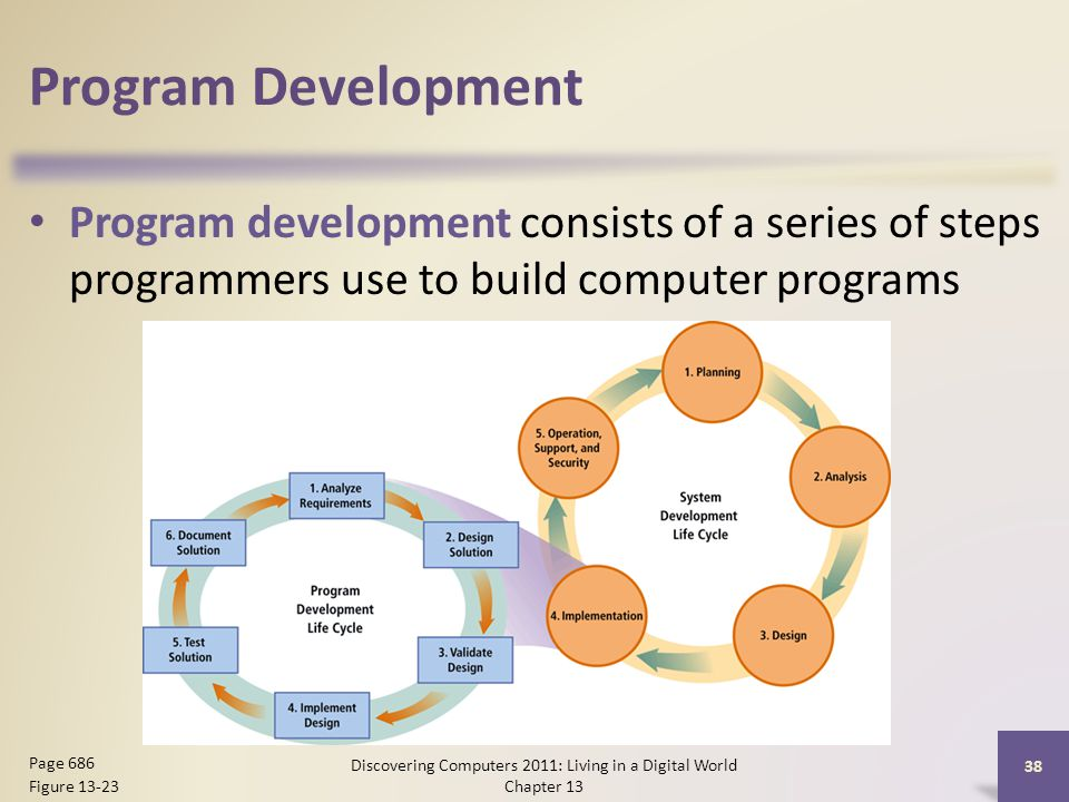 Program Development Program development consists of a series of steps programmers use to build computer programs Discovering Computers 2011: Living in a Digital World Chapter 13 38 Page 686 Figure 13-23