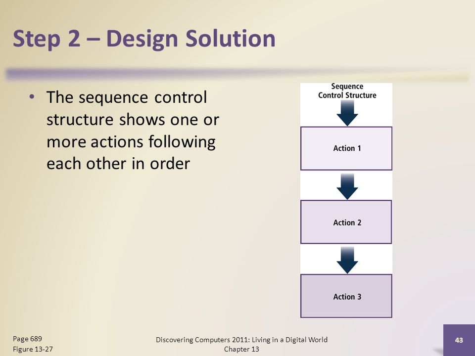 Step 2 – Design Solution The sequence control structure shows one or more actions following each other in order Discovering Computers 2011: Living in a Digital World Chapter 13 43 Page 689 Figure 13-27