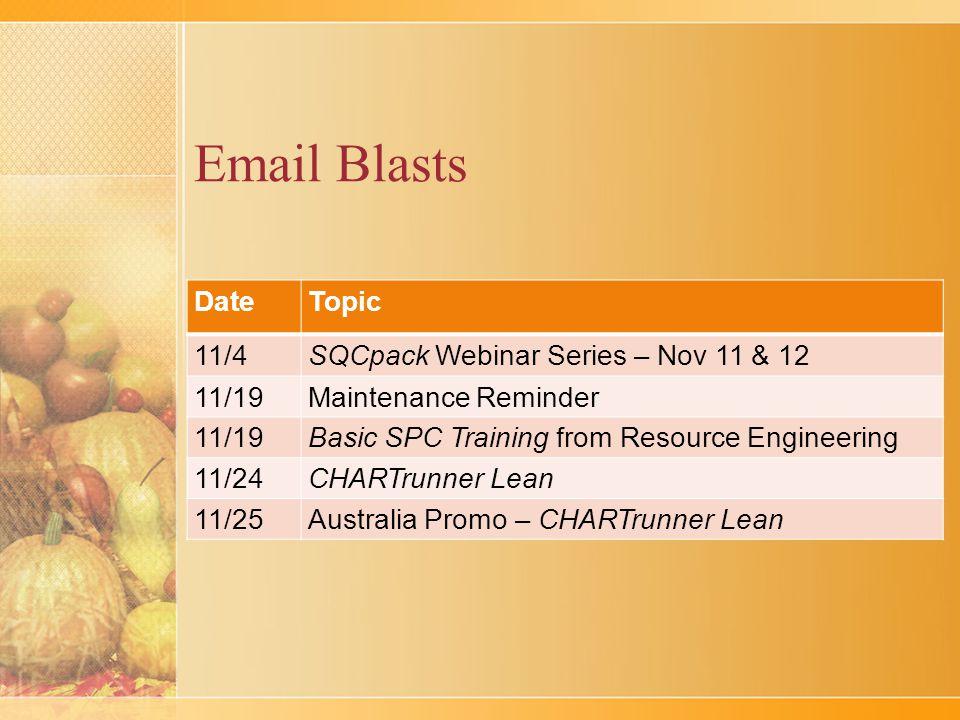Email Blasts DateTopic 11/4SQCpack Webinar Series – Nov 11 & 12 11/19Maintenance Reminder 11/19Basic SPC Training from Resource Engineering 11/24CHARTrunner Lean 11/25Australia Promo – CHARTrunner Lean