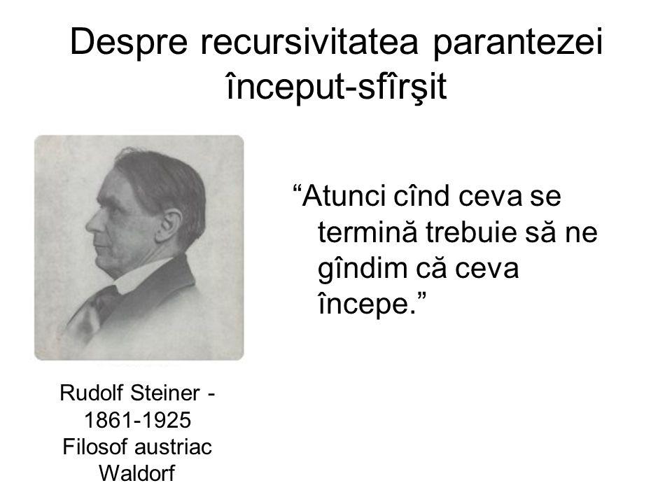 Despre recursivitatea parantezei început-sfîrşit Atunci cînd ceva se termină trebuie să ne gîndim că ceva începe. Rudolf Steiner - 1861-1925 Filosof austriac Waldorf