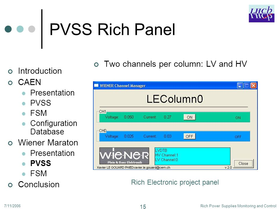 7/11/2006Rich Power Supplies Monitoring and Control 15 PVSS Rich Panel Introduction CAEN Presentation PVSS FSM Configuration Database Wiener Maraton Presentation PVSS FSM Conclusion Two channels per column: LV and HV Rich Electronic project panel
