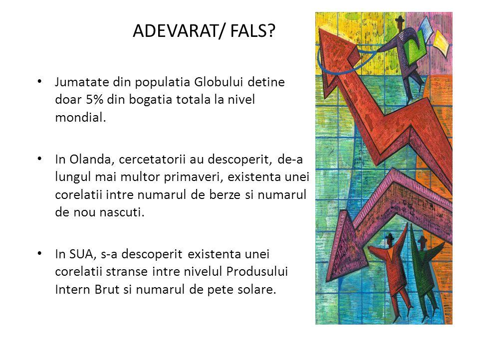 ADEVARAT/ FALS. Jumatate din populatia Globului detine doar 5% din bogatia totala la nivel mondial.