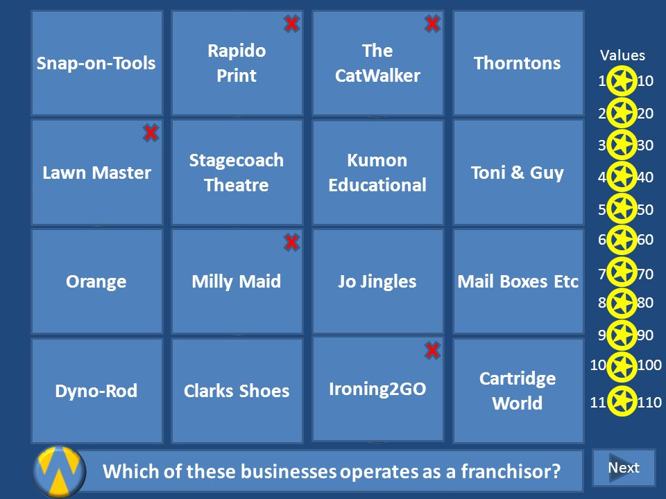 Milly Maid Snap-on-Tools Rapido Print Jo JinglesOrange Dyno-Rod Lawn Master Stagecoach Theatre Thorntons Kumon Educational Ironing2GO Clarks Shoes The CatWalker Toni & Guy Mail Boxes Etc Cartridge World Which of these businesses operates as a franchisor.