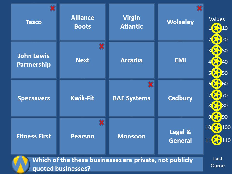 Pearson Alliance Boots Tesco John Lewis Partnership Specsavers Fitness First Next Kwik-Fit Virgin Atlantic Arcadia BAE Systems Monsoon Wolseley EMI Which of the these businesses are private, not publicly quoted businesses.