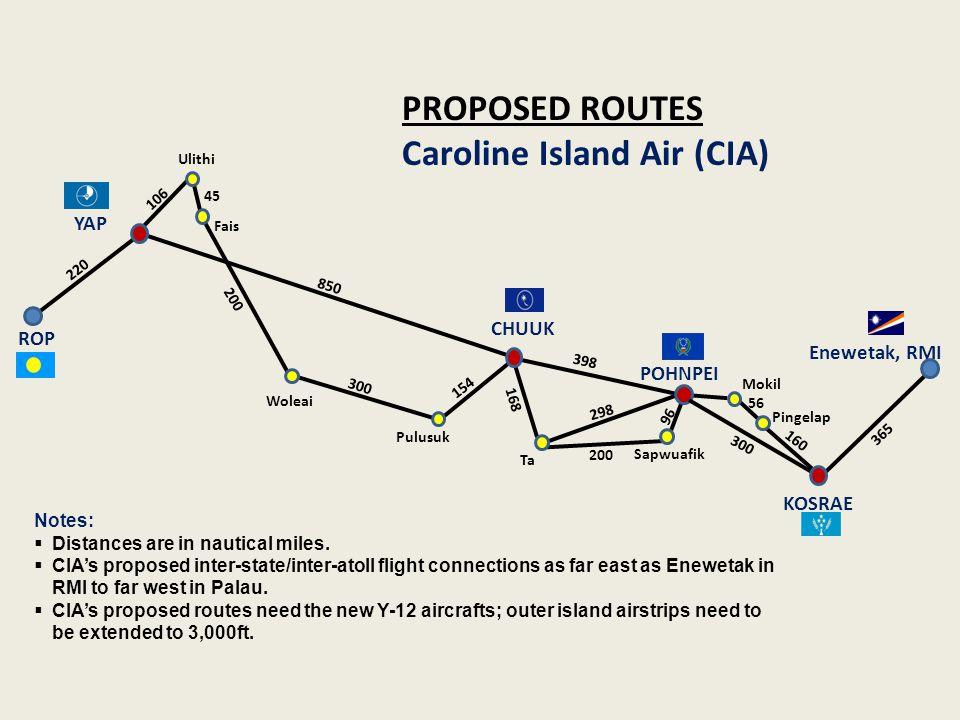 220 850 168 96 200 298 365 300 160 POHNPEI Pingelap 56 45 300 398 200 154 106 Sapwuafik Ta Woleai Pulusuk Fais Ulithi Mokil KOSRAE CHUUK Enewetak, RMI ROP YAP PROPOSED ROUTES Caroline Island Air (CIA) Notes:  Distances are in nautical miles.