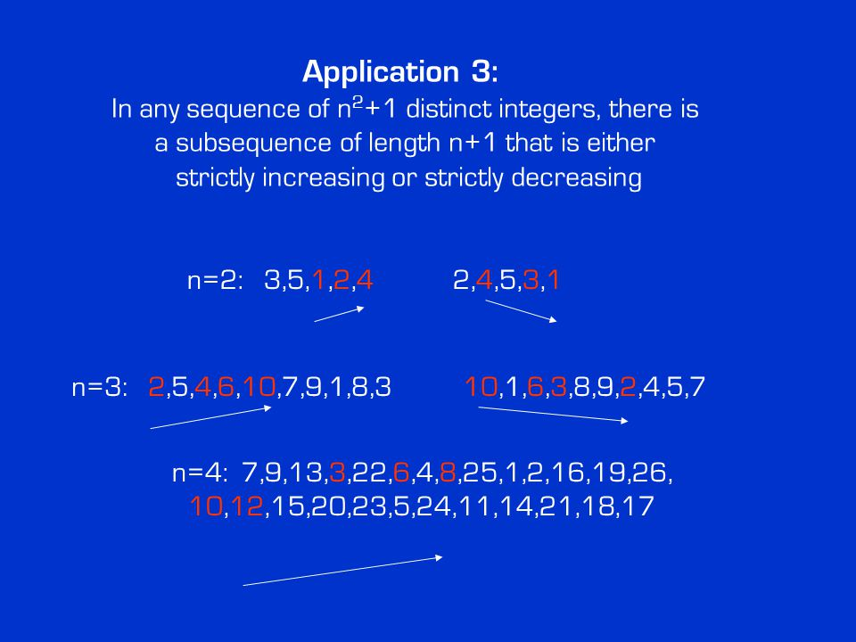 Application 3: In any sequence of n 2 +1 distinct integers, there is a subsequence of length n+1 that is either strictly increasing or strictly decreasing n=2: 3,5,1,2,4 2,4,5,3,1 n=3: 2,5,4,6,10,7,9,1,8,3 10,1,6,3,8,9,2,4,5,7 n=4: 7,9,13,3,22,6,4,8,25,1,2,16,19,26, 10,12,15,20,23,5,24,11,14,21,18,17