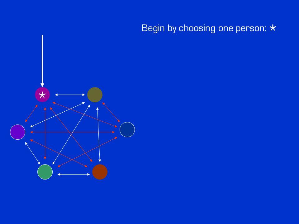 Begin by choosing one person: * *