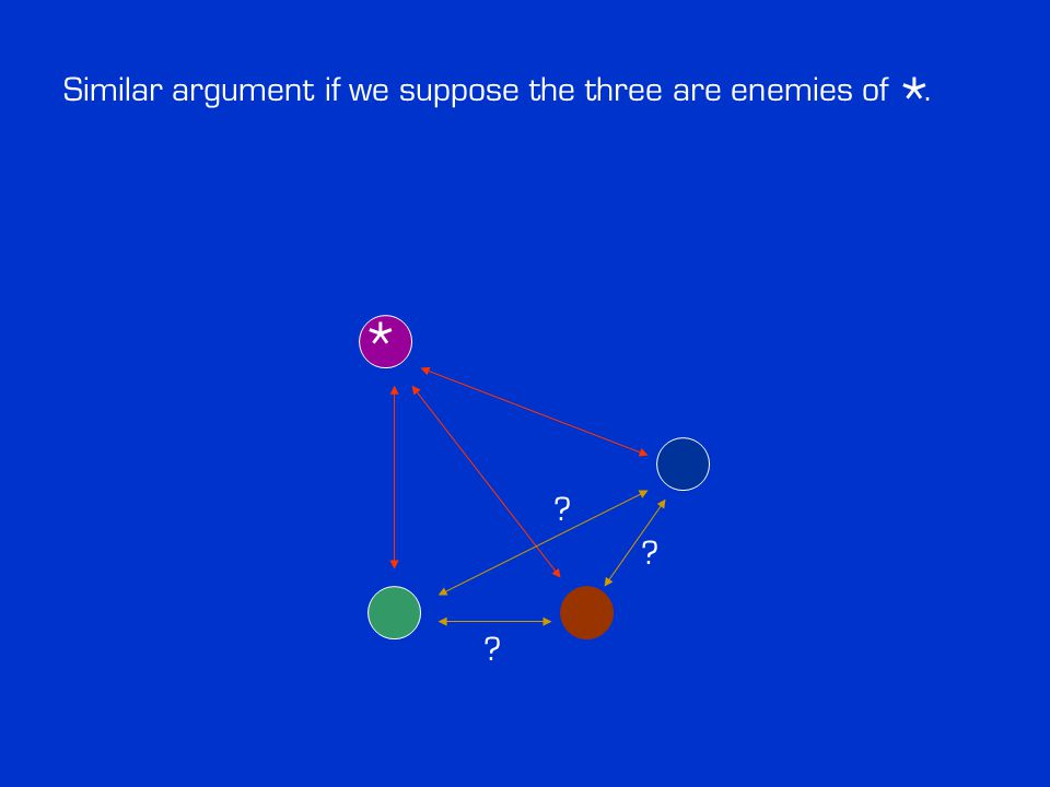 Similar argument if we suppose the three are enemies of. ? ? ? * *