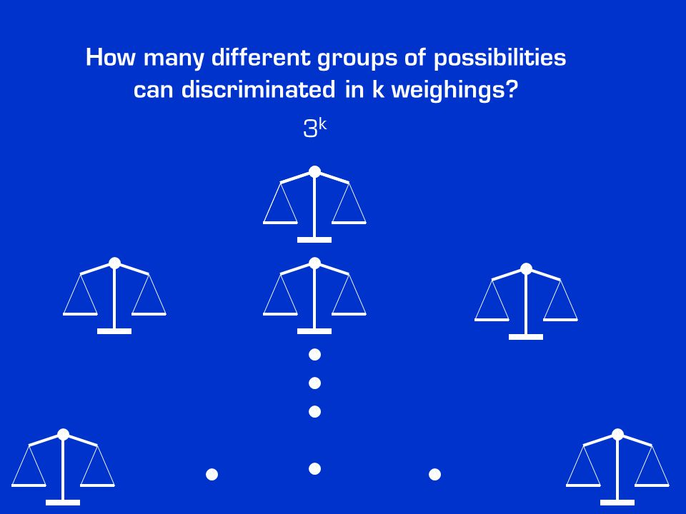 How many different groups of possibilities can discriminated in k weighings 3k3k