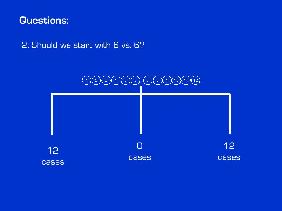 Questions: 2. Should we start with 6 vs. 6? 12 cases 0 cases