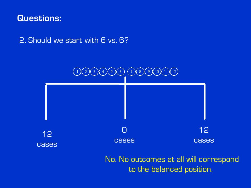 Questions: No. No outcomes at all will correspond to the balanced position.