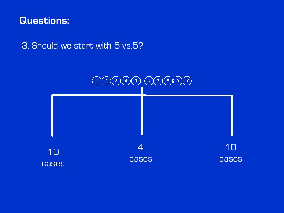 Questions: 3. Should we start with 5 vs.5 10 cases 4 cases