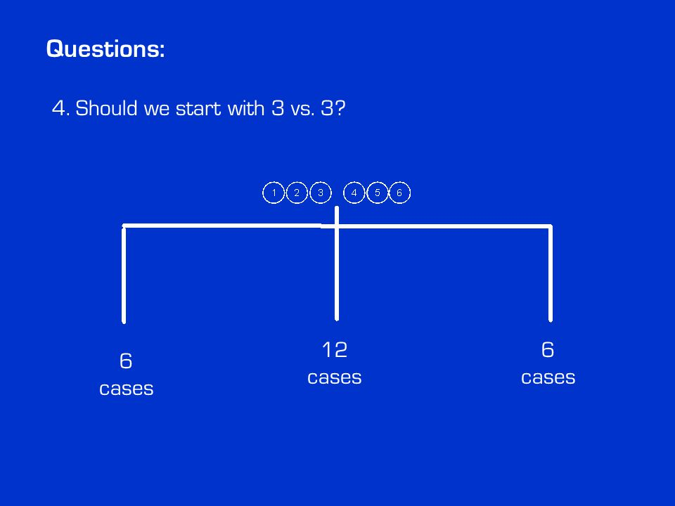 Questions: 4. Should we start with 3 vs. 3? 6 cases 12 cases