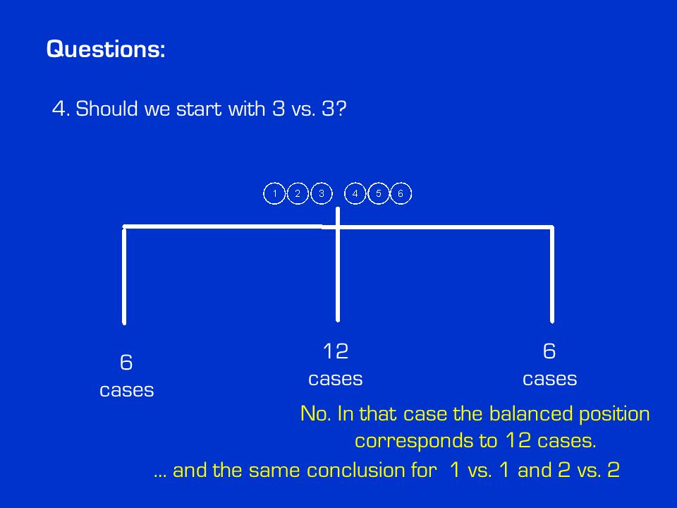 Questions: No. In that case the balanced position corresponds to 12 cases. 4. Should we start with 3 vs. 3? … and the same conclusion for 1 vs. 1 and