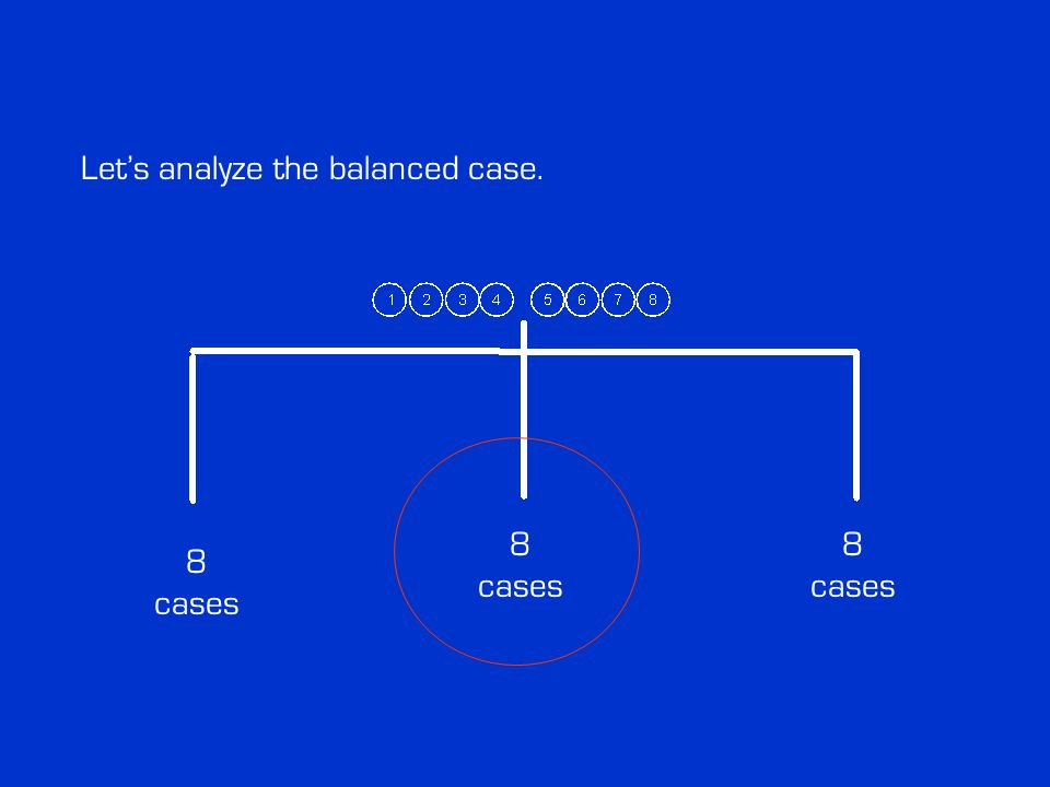 Let's analyze the balanced case. 8 cases