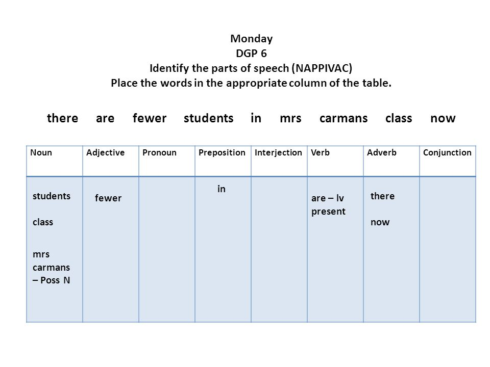 there are fewer students in mrs carmans class now Monday DGP 6 Identify the parts of speech (NAPPIVAC) Place the words in the appropriate column of th