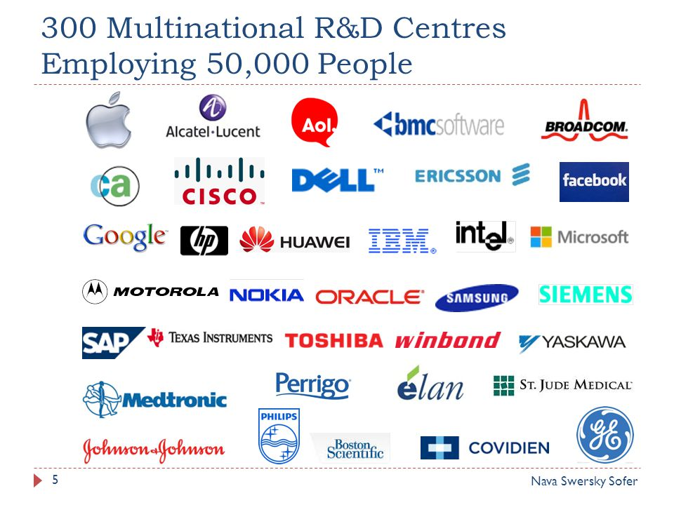 300 Multinational R&D Centres Employing 50,000 People Nava Swersky Sofer 5