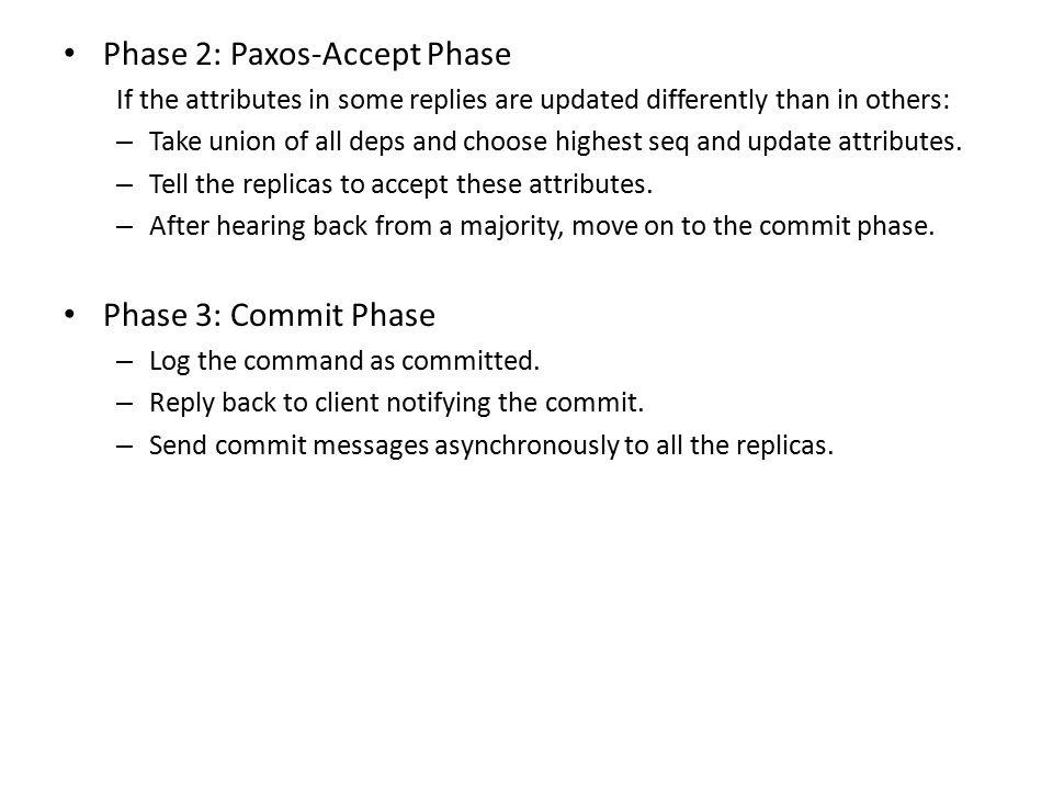 EPaxos in Action R1 R2 R3 R4 R5 C1: Update obj_A C2: Update obj_A Pre-Accept C1 Pre-Accept C2 ACK C1 Commit C1->ϕ C1 -> ϕ C2 -> ϕ C2-> C1 Accept C2 C2 -> C1 ACK Commit C2->C1 ACK C2