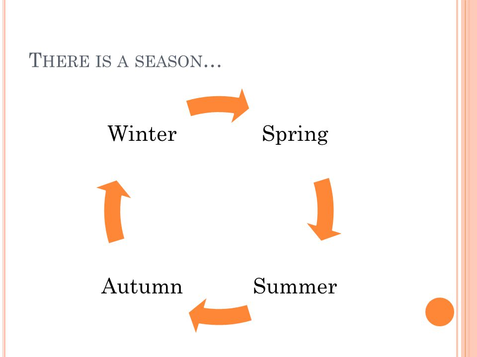 T HERE IS A SEASON … Spring SummerAutumn Winter