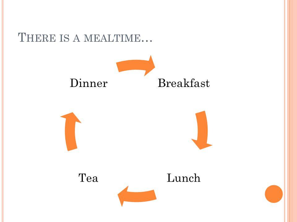 T HERE IS A MEALTIME … Breakfast LunchTea Dinner
