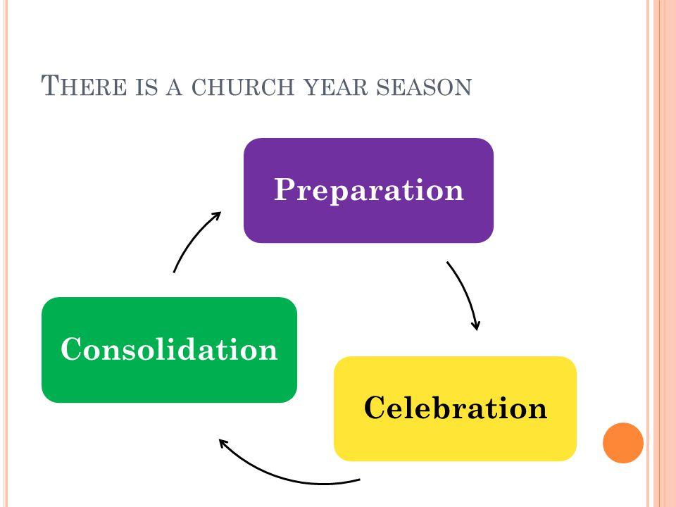 Preparation CelebrationConsolidation