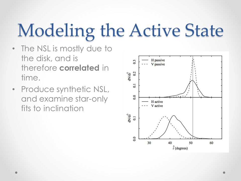 Modeling the Active State The NSL is mostly due to the disk, and is therefore correlated in time.