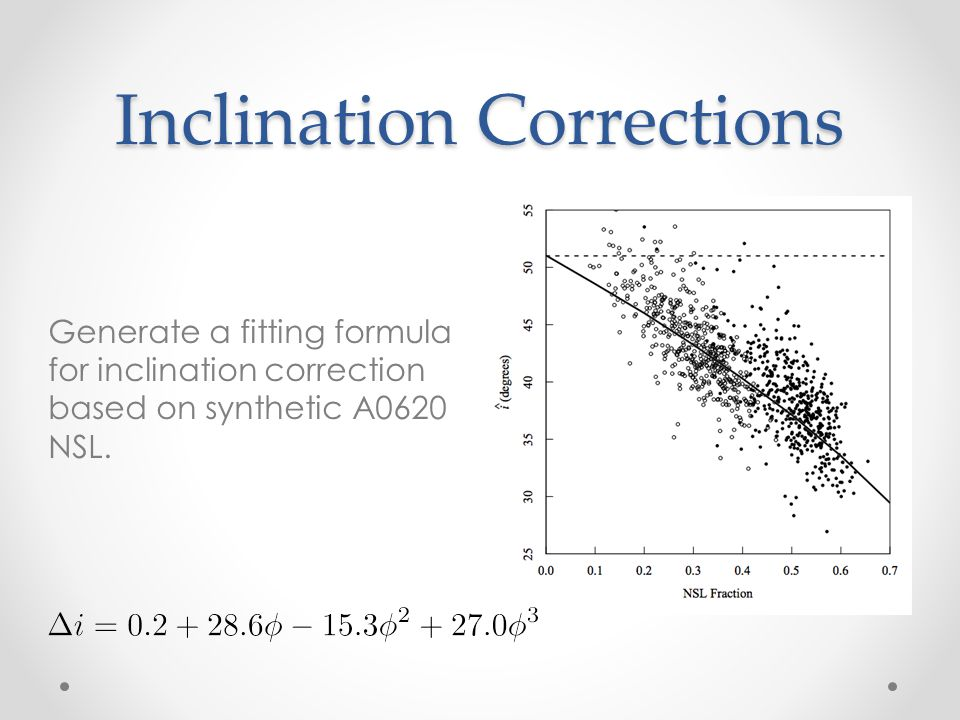 Inclination Corrections Generate a fitting formula for inclination correction based on synthetic A0620 NSL.