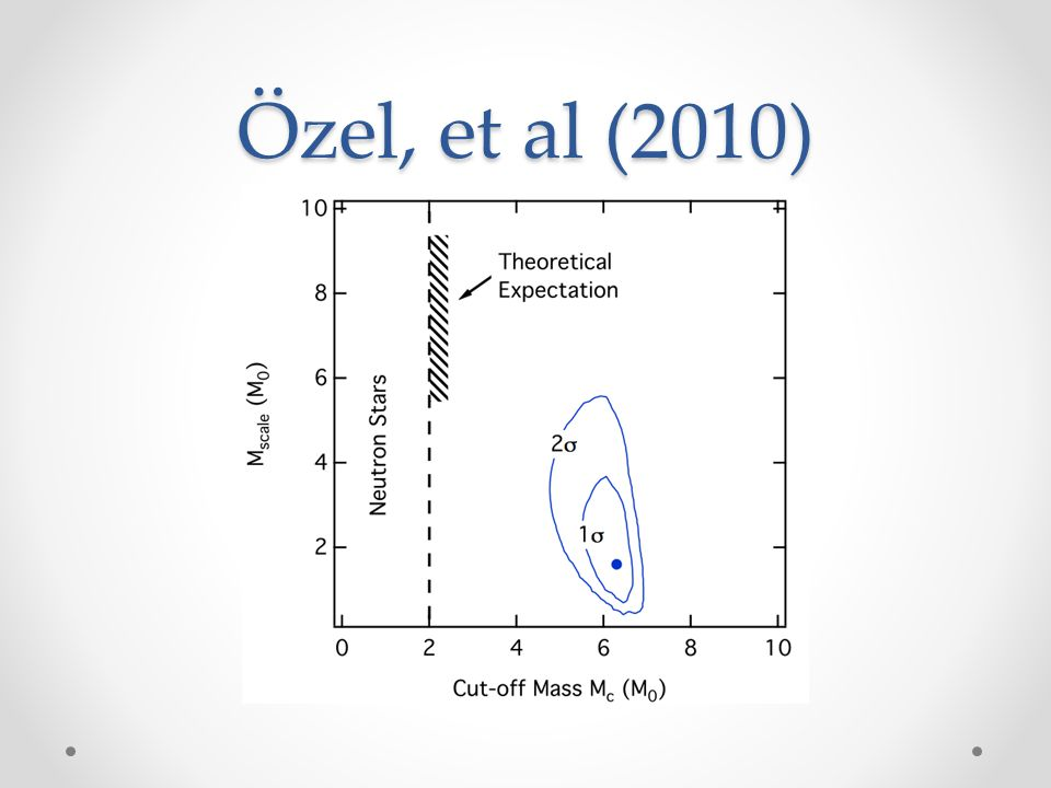 Özel, et al (2010)