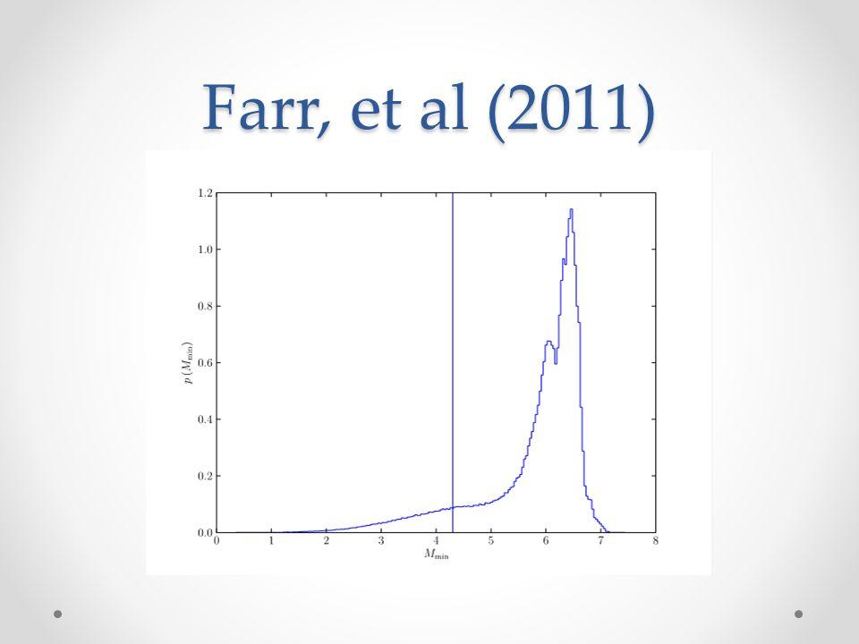 Farr, et al (2011)