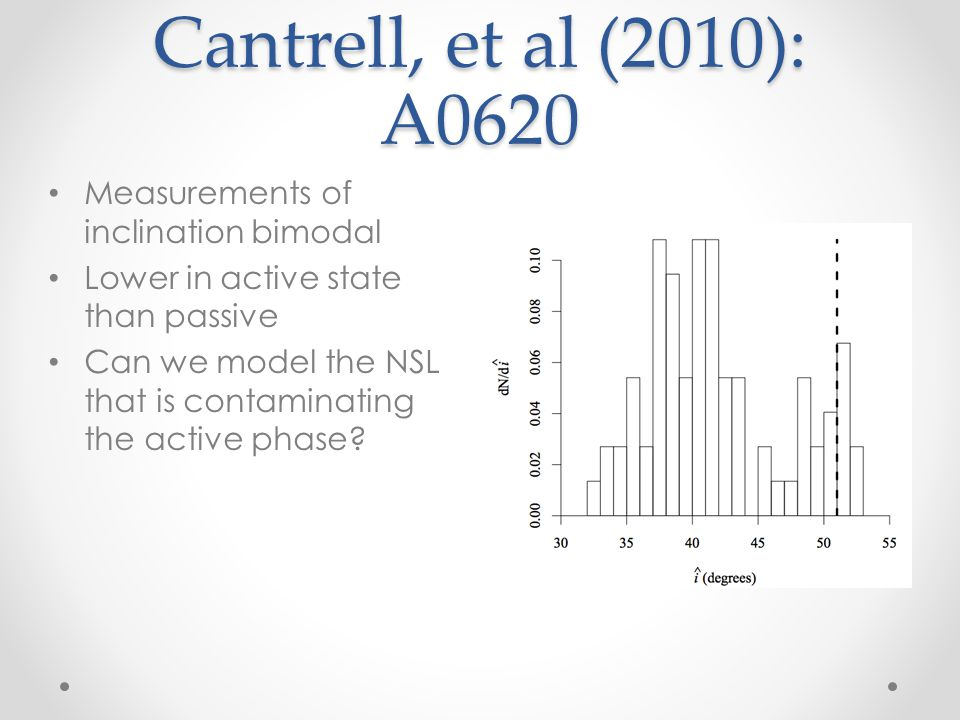 Cantrell, et al (2010): A0620 Measurements of inclination bimodal Lower in active state than passive Can we model the NSL that is contaminating the active phase