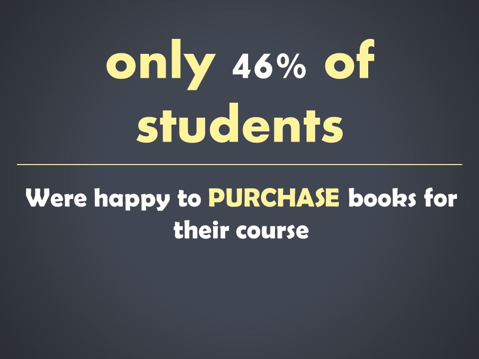 only 46% of students Were happy to PURCHASE books for their course