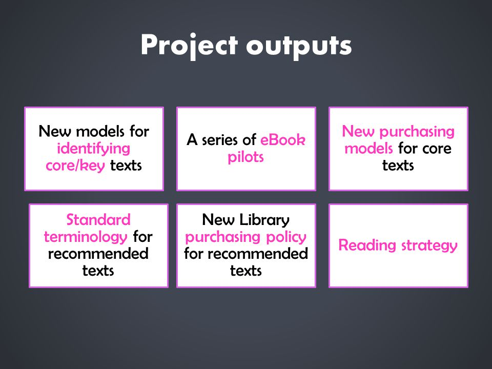 Project outputs New models for identifying core/key texts A series of eBook pilots New purchasing models for core texts Standard terminology for recom