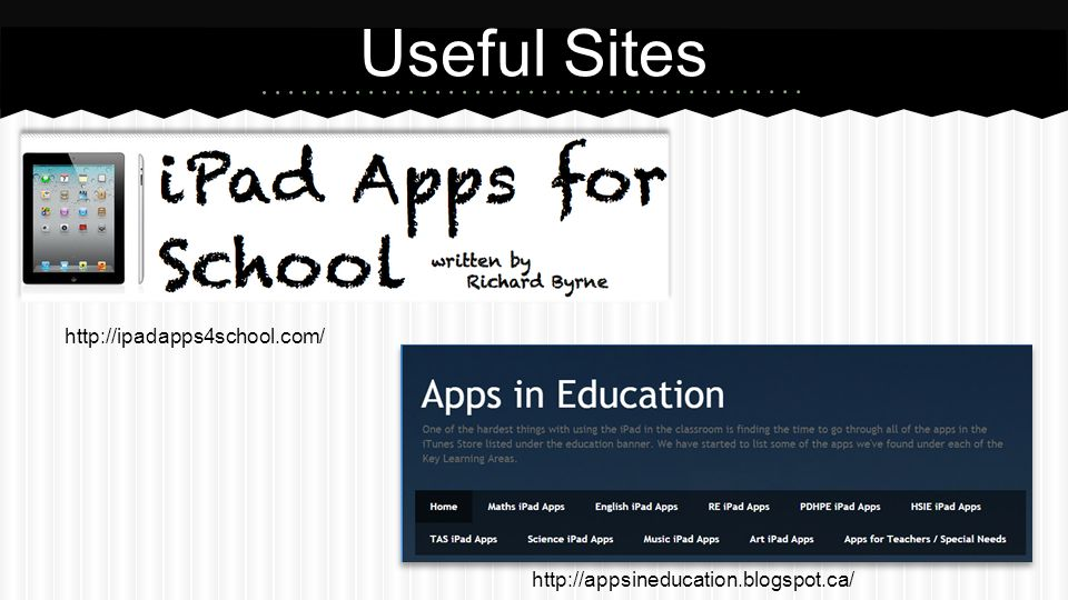 Useful Sites http://appsineducation.blogspot.ca/ http://ipadapps4school.com/