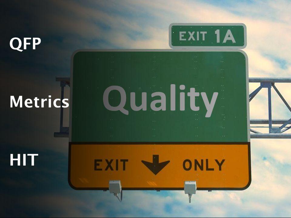Quality QFP Metrics HIT