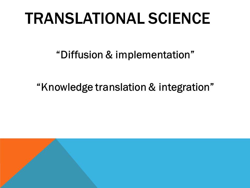 TRANSLATIONAL SCIENCE Diffusion & implementation Knowledge translation & integration