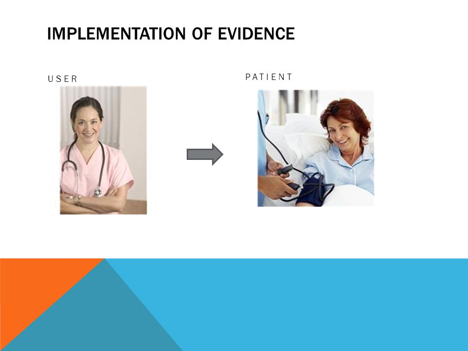 IMPLEMENTATION OF EVIDENCE USER PATIENT