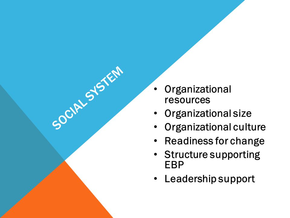 SOCIAL SYSTEM Organizational resources Organizational size Organizational culture Readiness for change Structure supporting EBP Leadership support