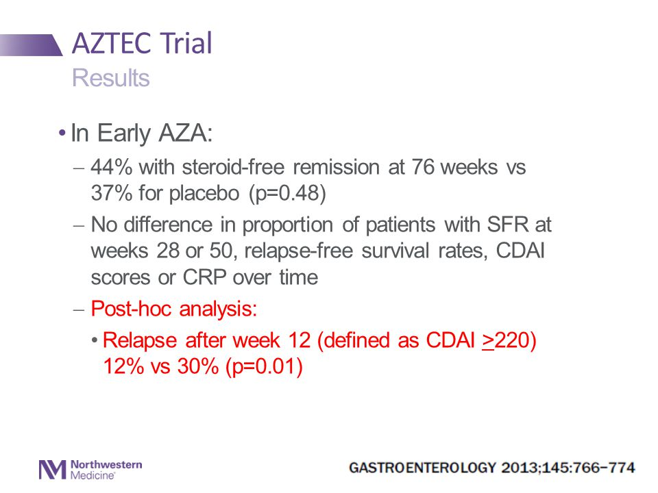 AZTEC Trial In Early AZA:  44% with steroid-free remission at 76 weeks vs 37% for placebo (p=0.48)  No difference in proportion of patients with SFR at weeks 28 or 50, relapse-free survival rates, CDAI scores or CRP over time  Post-hoc analysis: Relapse after week 12 (defined as CDAI >220) 12% vs 30% (p=0.01) Results