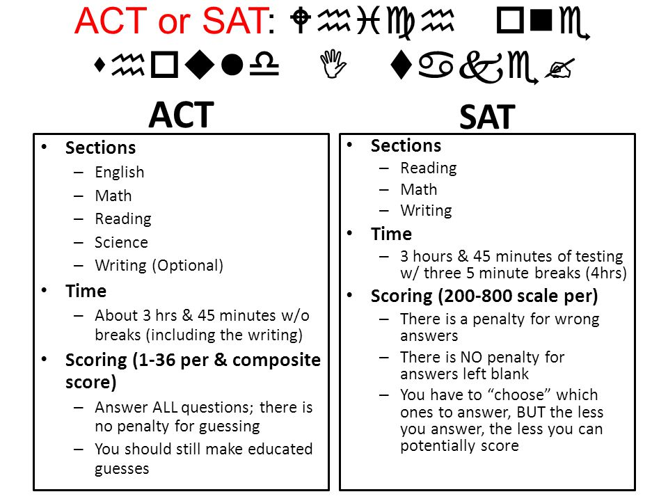 ACT or SAT: Which one should I take.