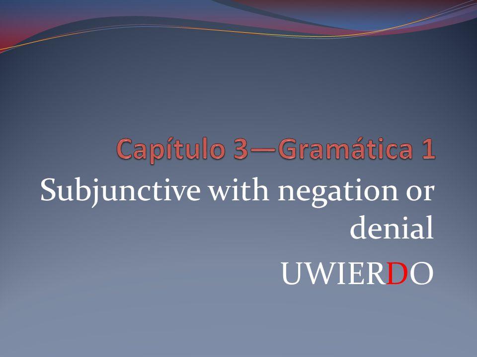 Subjunctive with negation or denial UWIERDO