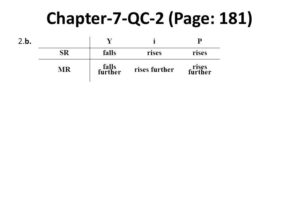 Chapter-7-QC-2 (Page: 181) 2.b. YiP SRfallsrises MR falls further rises further