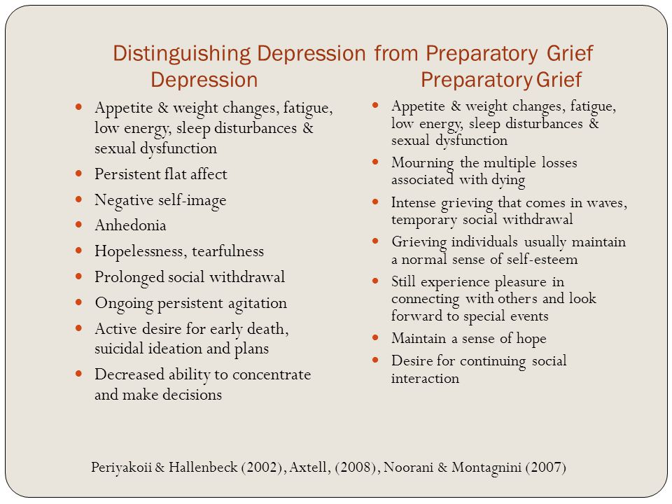Distinguishing Depression from Preparatory Grief DepressionPreparatory Grief Appetite & weight changes, fatigue, low energy, sleep disturbances & sexual dysfunction Persistent flat affect Negative self-image Anhedonia Hopelessness, tearfulness Prolonged social withdrawal Ongoing persistent agitation Active desire for early death, suicidal ideation and plans Decreased ability to concentrate and make decisions Appetite & weight changes, fatigue, low energy, sleep disturbances & sexual dysfunction Mourning the multiple losses associated with dying Intense grieving that comes in waves, temporary social withdrawal Grieving individuals usually maintain a normal sense of self-esteem Still experience pleasure in connecting with others and look forward to special events Maintain a sense of hope Desire for continuing social interaction Periyakoii & Hallenbeck (2002), Axtell, (2008), Noorani & Montagnini (2007)