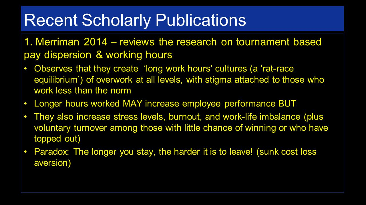 Recent Scholarly Publications 1.