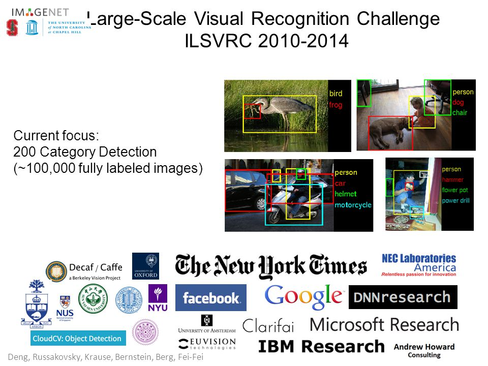 Deng, Russakovsky, Krause, Bernstein, Berg, Fei-Fei Current focus: 200 Category Detection (~100,000 fully labeled images) Large-Scale Visual Recognition Challenge ILSVRC 2010-2014
