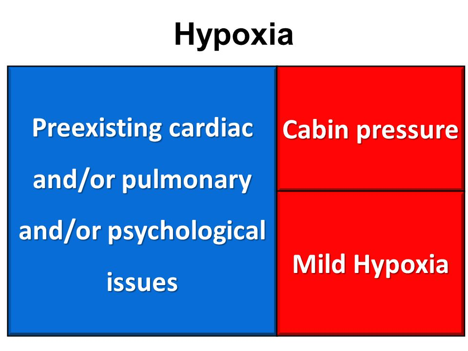 Hypoxia Preexisting cardiac and/or pulmonary and/or psychological issues Cabin pressure Mild Hypoxia