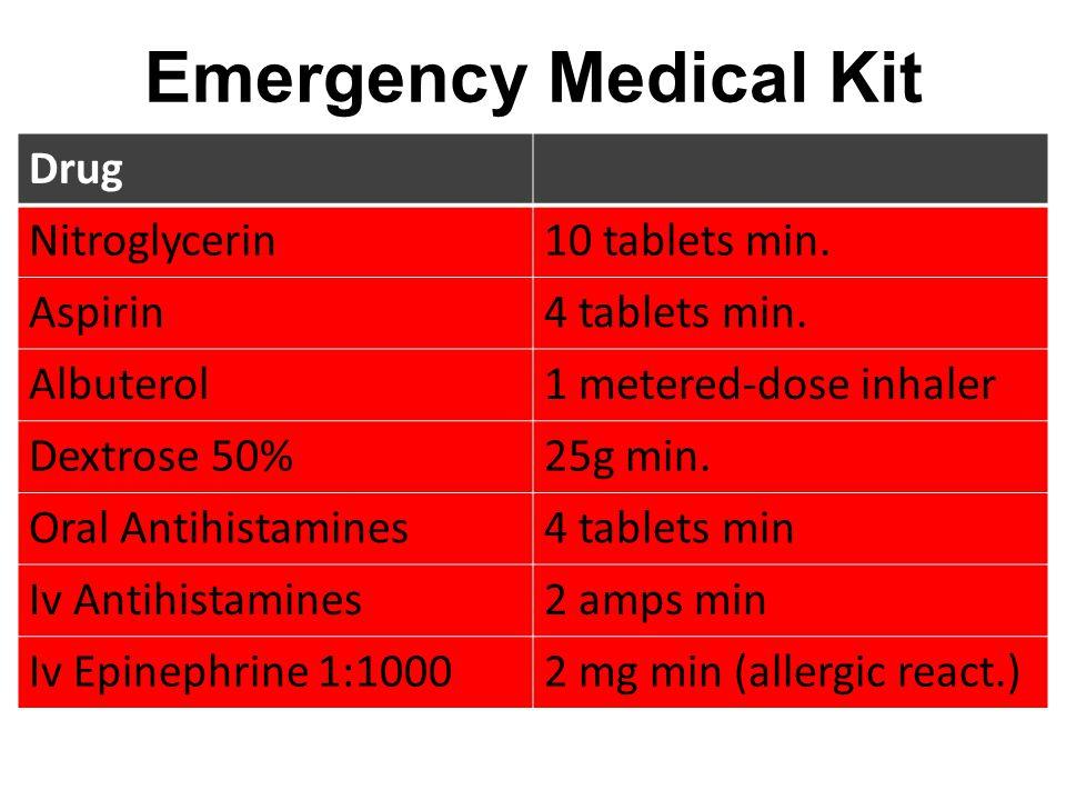 Emergency Medical Kit Drug Nitroglycerin10 tablets min. Aspirin4 tablets min. Albuterol1 metered-dose inhaler Dextrose 50%25g min. Oral Antihistamines