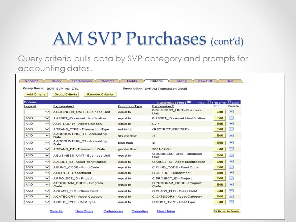 AM SVP Purchases (cont'd) Query criteria pulls data by SVP category and prompts for accounting dates.