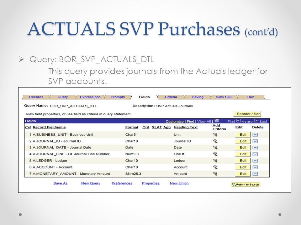 ACTUALS SVP Purchases (cont'd)  Query: BOR_SVP_ACTUALS_DTL This query provides journals from the Actuals ledger for SVP accounts.